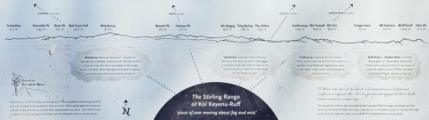 Stirling Range Panoramaschild