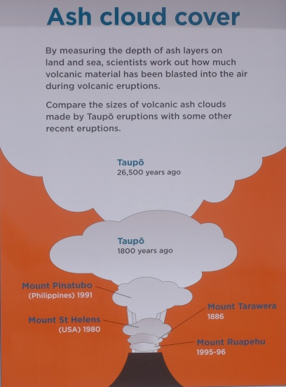 Taupo Eruptions