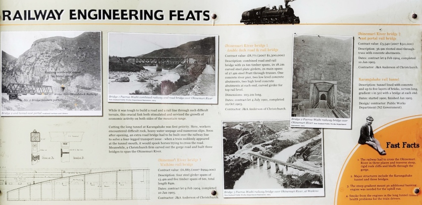 Hauraki Rail Facts