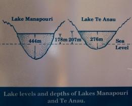 Seespiegel Lake Manapouri und Lake Te Anau