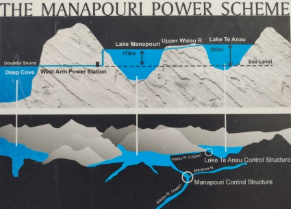 Manapouri Power Scheme