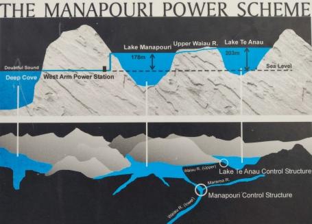 Manapouri Power Scheme