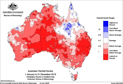 Australian Rainfall Deciles (Jan - Dec 2019)