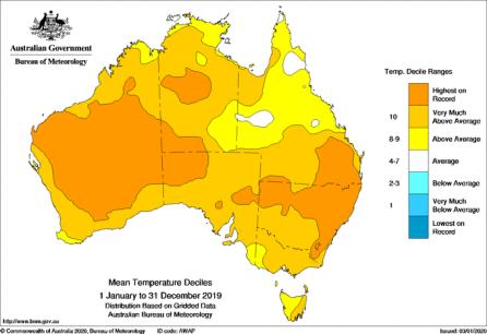 Australian Mean Temperature Deciles (Jan - Dec 2019)